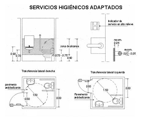 código de accesibilidad de cataluña - Aseo Adaptado A Minusvalidos Medidas