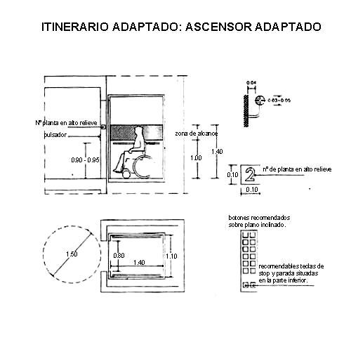 Aseo Minusvalidos Medidas Minimas:Las pendientes longitudinales de las rampas son: